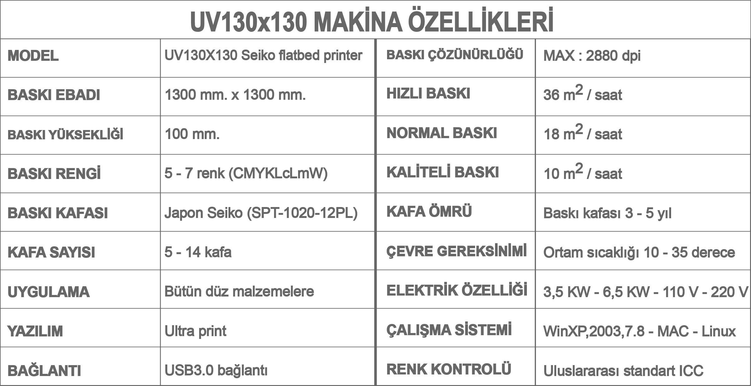UV130X130 Baskı Makina