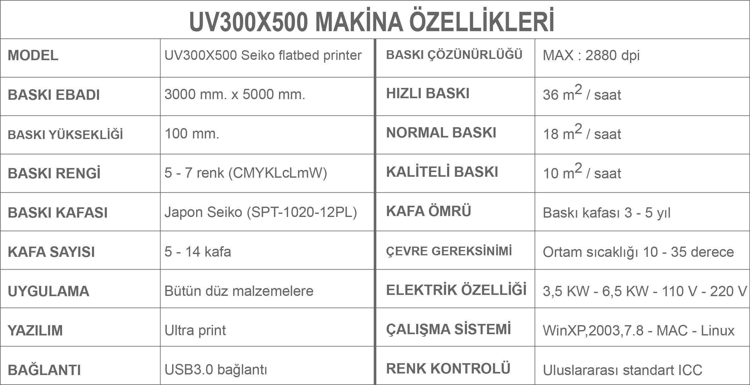 UV300X500 BASKI MAKİNA